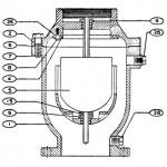 Well service air valve