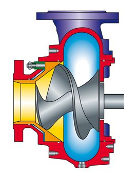 Screw centrifugal impeller