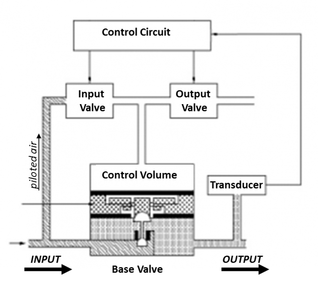 i p converter circuit diagram i p converter block diagram