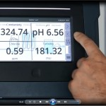 Burkert Online analysis system