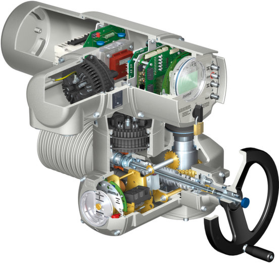 Different types of actuators selecting the correct valve for How motor operated valve works