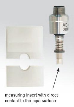 Non-invasive temperature measurement