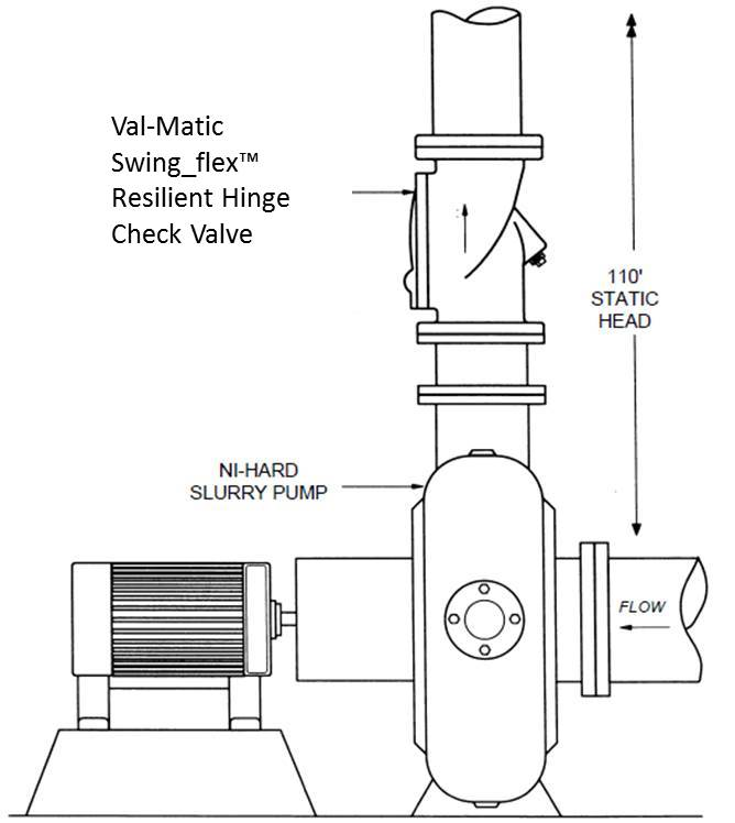 Resilient hinge check valve_diagram