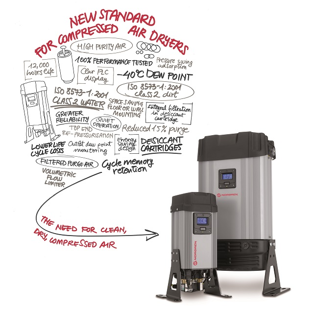 Hydra-D desiccant dryers