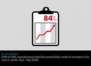 SME manufacturers productivity