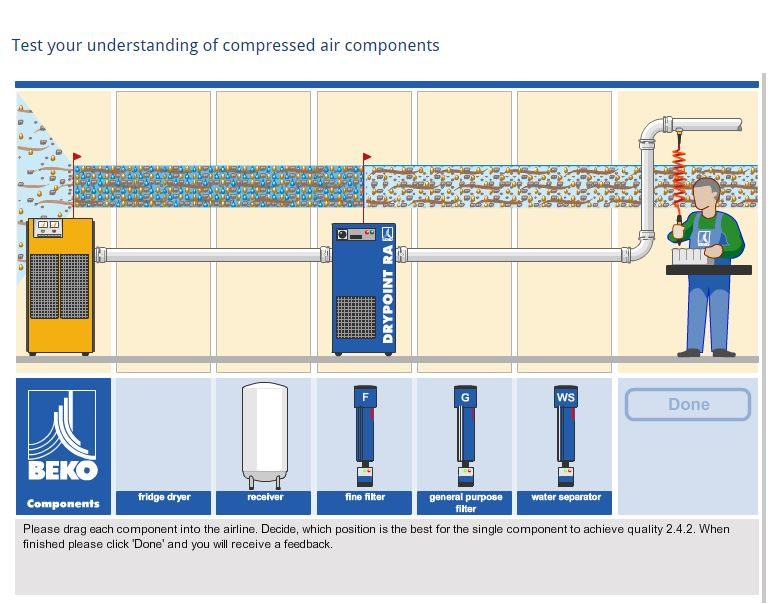 BEKO Compressed air components