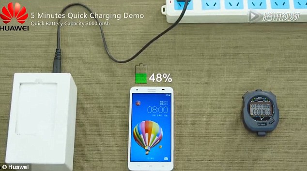 Superfast battery charging