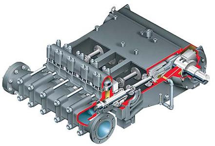 Reciprocating positive displacement pumps
